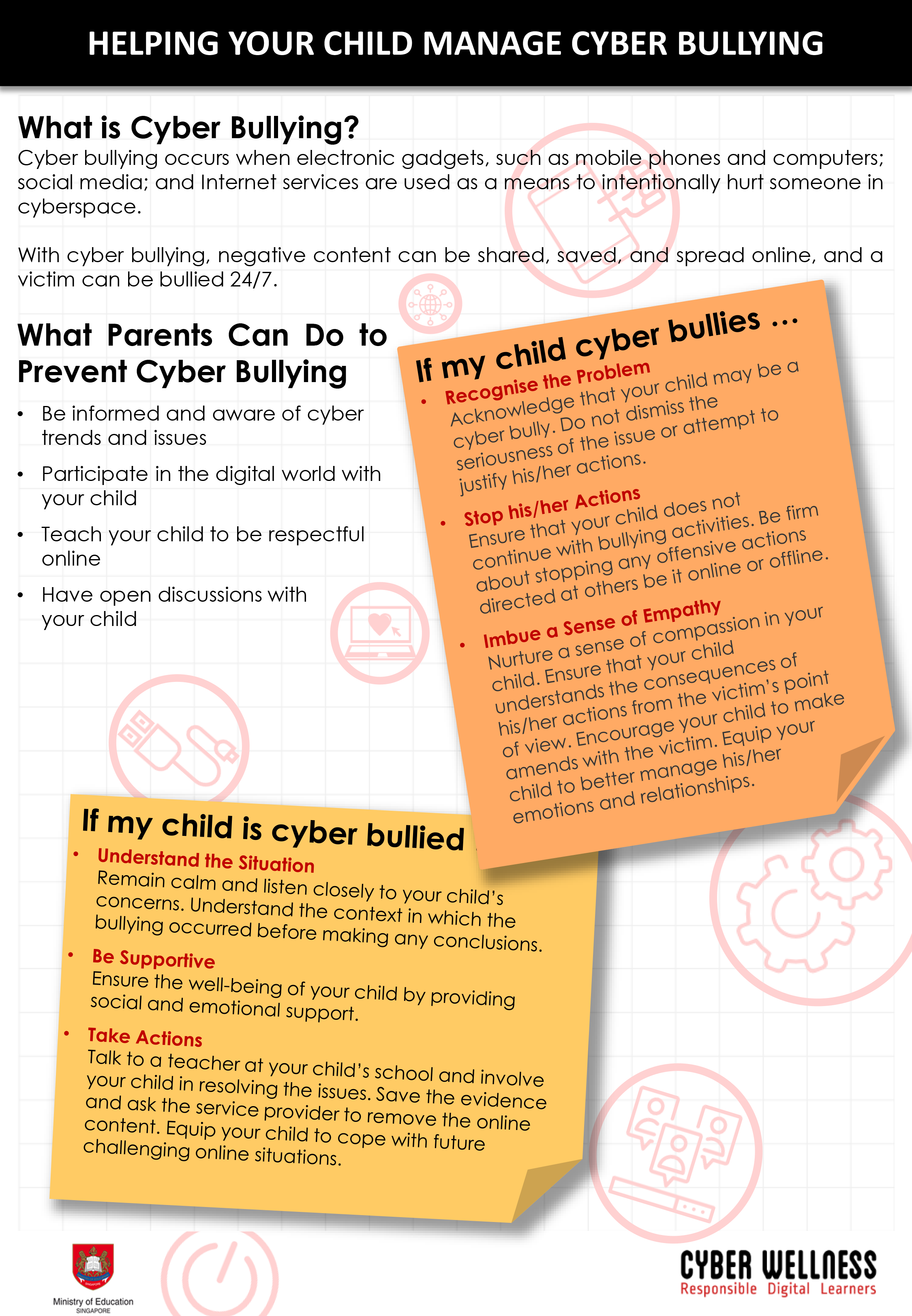 4) Tip Sheet on Cyber Bullying-1.png